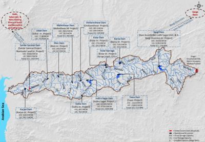 Conflicts Over Development In India S Narmada River Basin